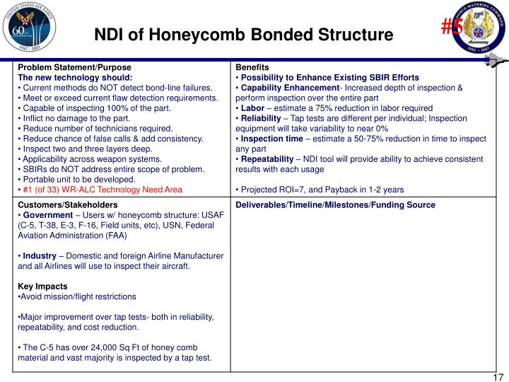NDI of Honeycomb Bonded Structure