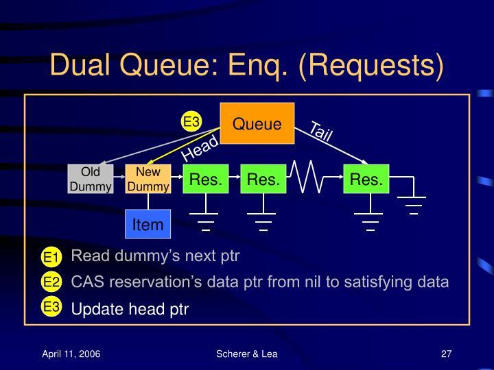 Dual Queue: Enq. (Requests)