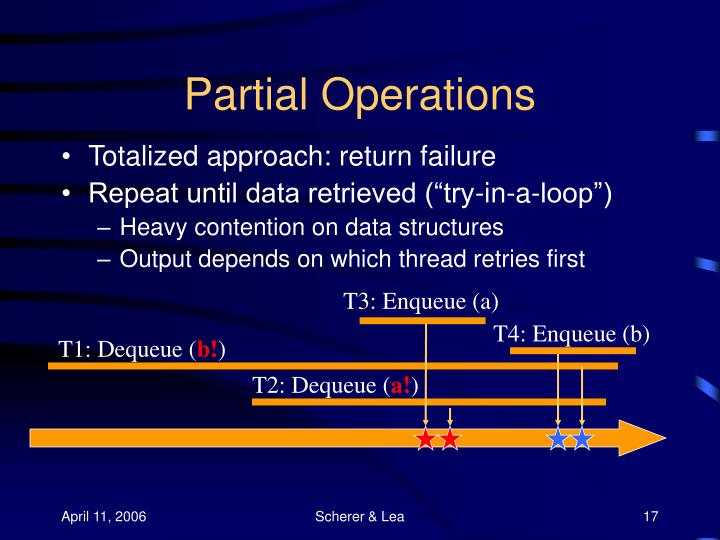 Partial Operations