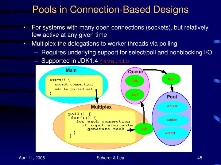 Pools in Connection-Based Designs