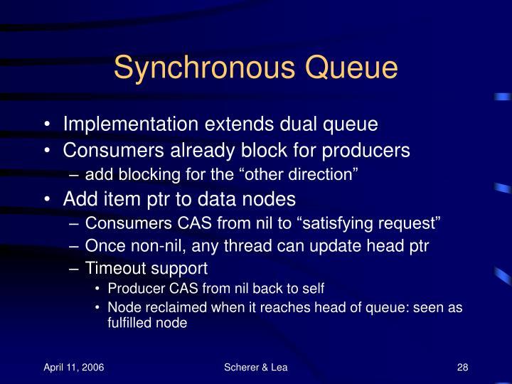 Synchronous Queue