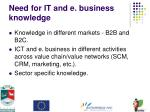 need for it and e business knowledge