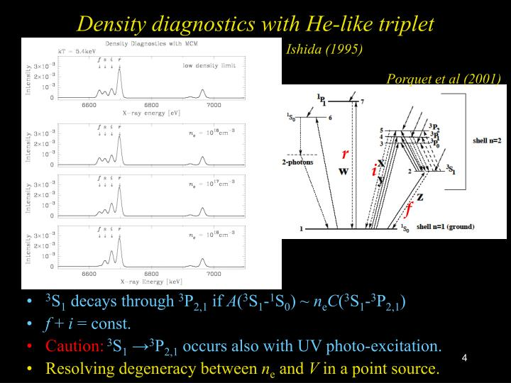 Density diagnostics with He-like triplet