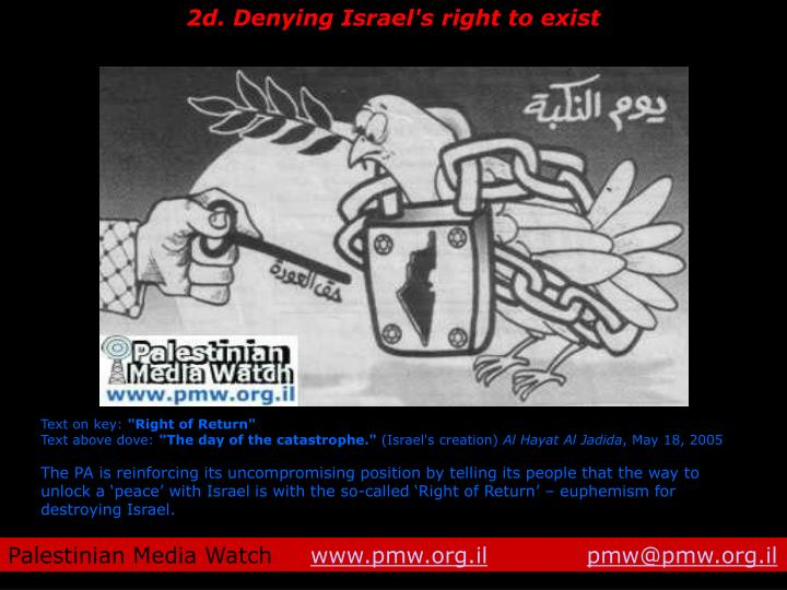 2d. Denying Israel's right to exist