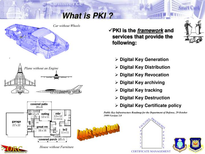 What is PKI ?
