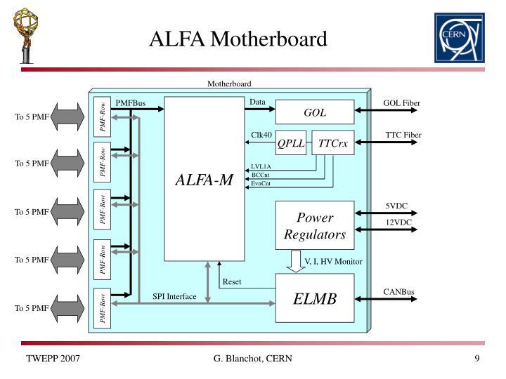 ALFA Motherboard