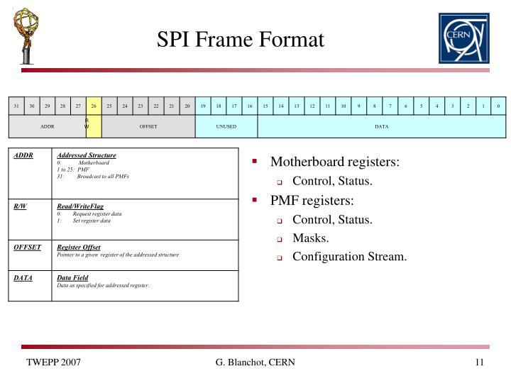 SPI Frame Format