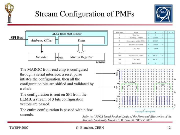 Stream Configuration of PMFs