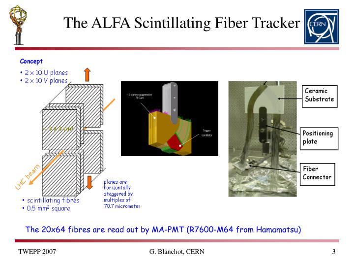 The alfa scintillating fiber tracker