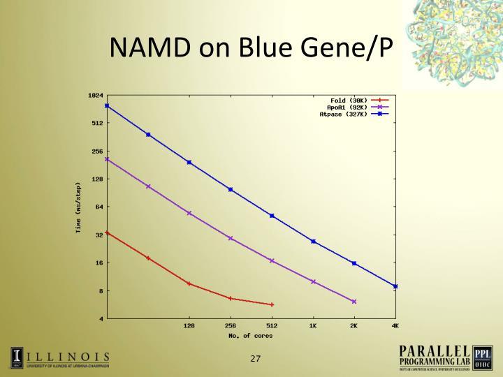 NAMD on Blue Gene/P