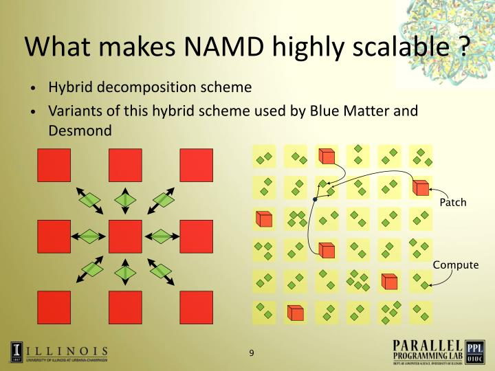 What makes NAMD highly scalable ?