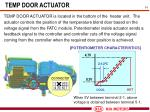 temp door actuator