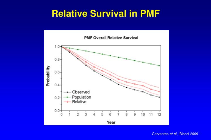 Relative Survival in PMF