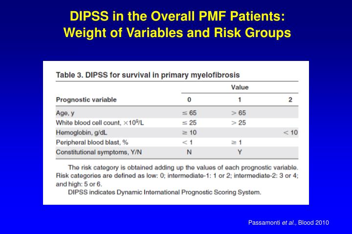 DIPSS in the Overall PMF Patients: