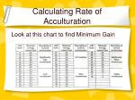 calculating rate of acculturation