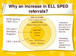 why an increase in ell sped referrals