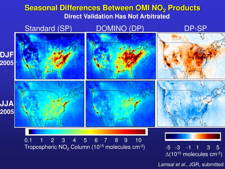 Seasonal differences between omi no 2 products