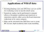 applications of wrap data