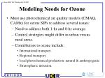 modeling needs for ozone