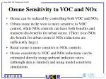 ozone sensitivity to voc and nox