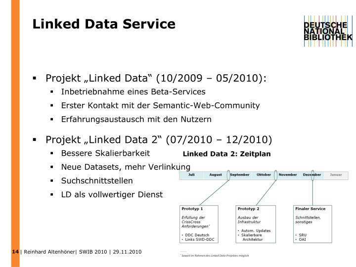 Linked Data Service