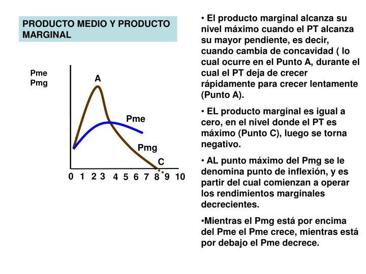 El producto marginal alcanza su nivel máximo cuando el PT alcanza su mayor pendiente, es decir, cuando cambia de concavidad ( lo cual ocurre en el Punto A, durante el cual el PT deja de crecer rápidamente para crecer lentamente (Punto A).