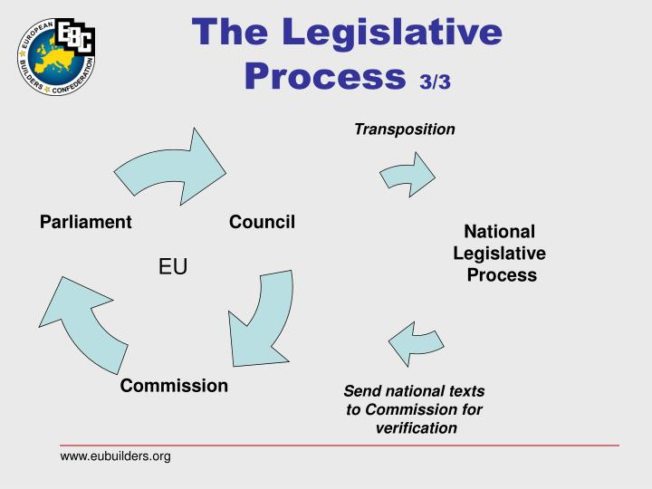 the legislative process in parliament the making The council of the european union and the european parliament both play an important role in the legislative process of the european union once a proposal was submitted by the european commission, council and parliament will decide on the issue by using one of four forms of legislative procedures: codecision, consultation or assent and.