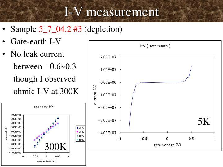 I v measurement