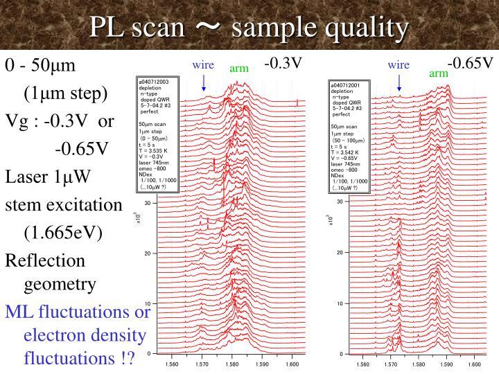 PL scan