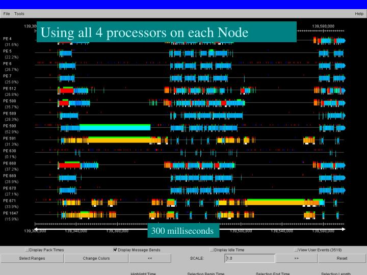 Using all 4 processors on each Node
