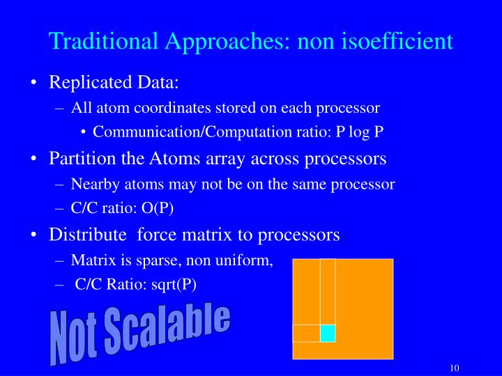 Traditional Approaches: non isoefficient