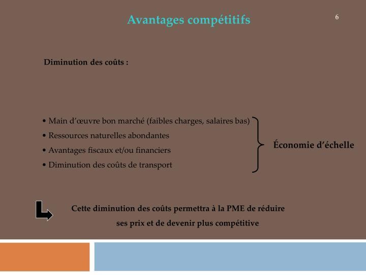Avantages compétitifs