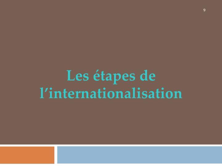 Les étapes de l'internationalisation