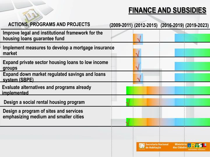 FINANCE AND SUBSIDIES
