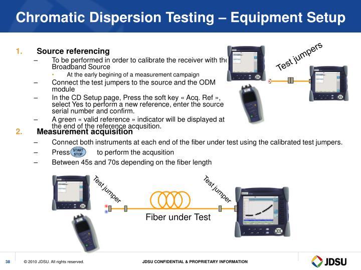 Chromatic Dispersion Testing – Equipment Setup