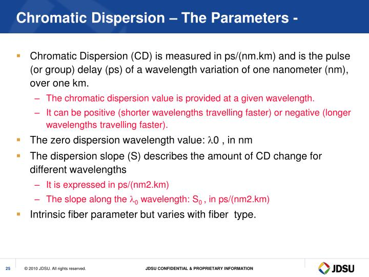 Chromatic Dispersion – The Parameters -
