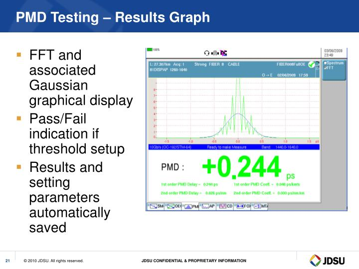PMD Testing – Results Graph