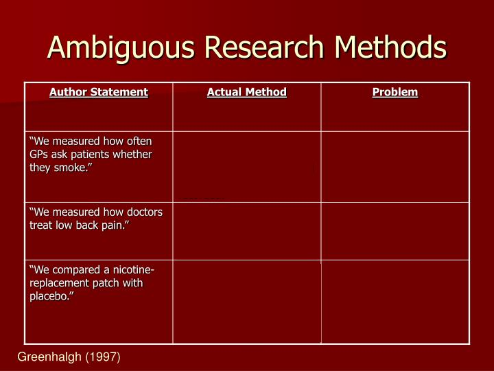 Ambiguous Research Methods
