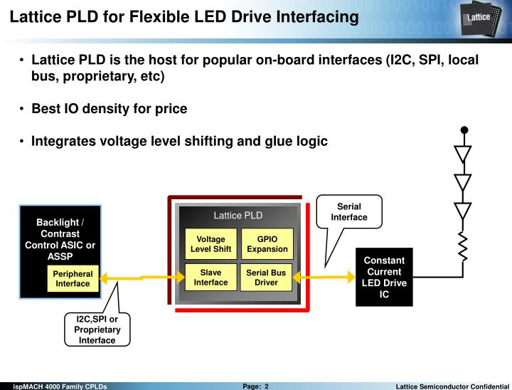 Lattice pld for flexible led drive interfacing