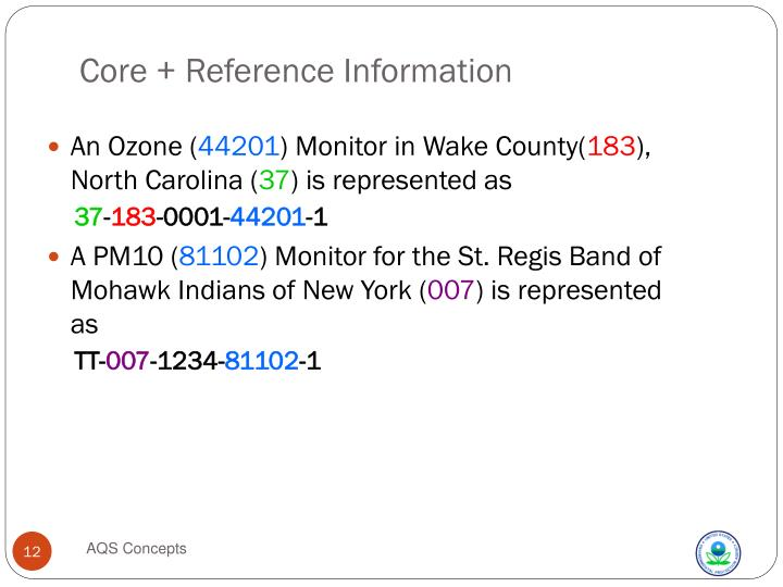 Core + Reference Information