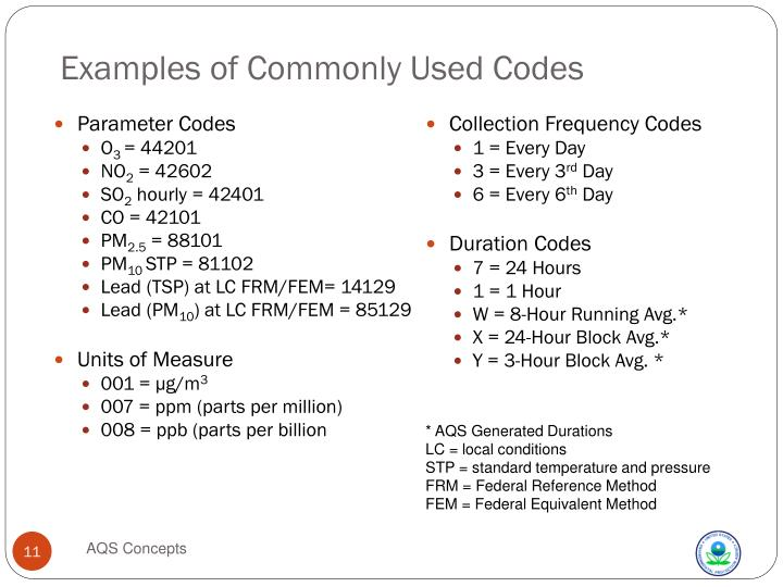 Examples of Commonly Used Codes