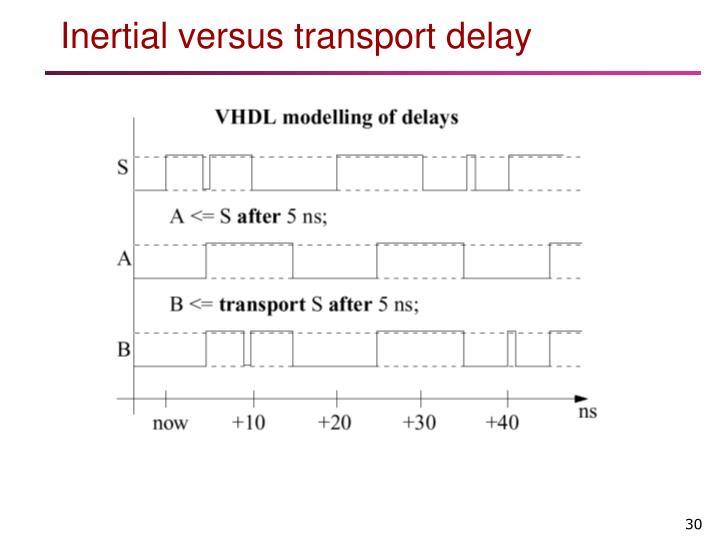 Inertial versus transport