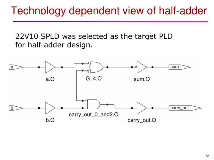 Technology dependent view of half-adder