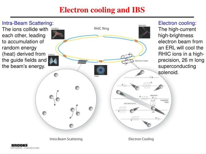 Electron cooling and IBS