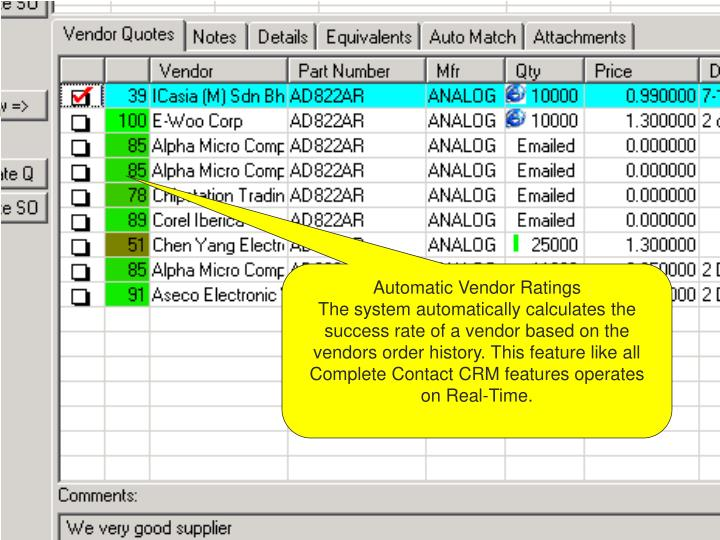 Automatic Vendor Ratings