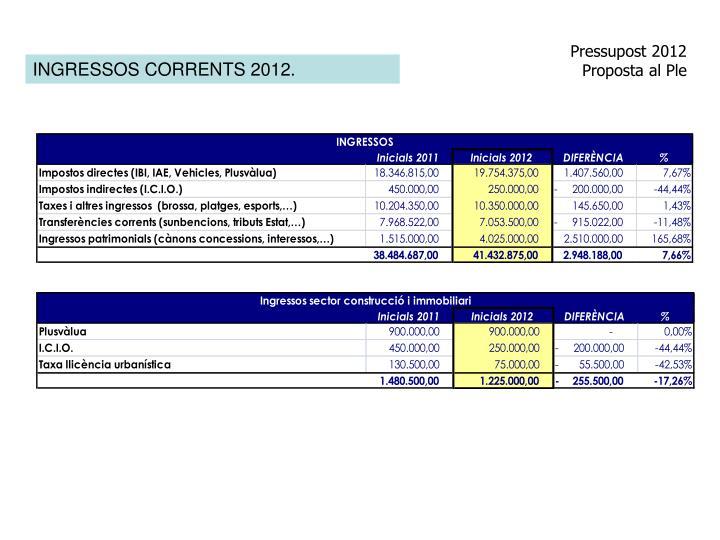 Pressupost 2012 proposta al ple2