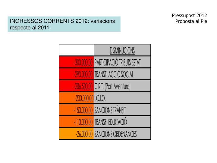 INGRESSOS CORRENTS 2012: variacions respecte al 2011.