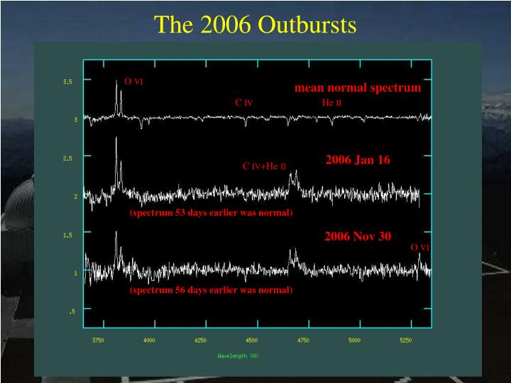 The 2006 Outbursts