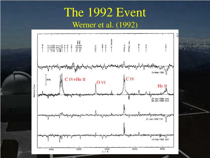 The 1992 Event