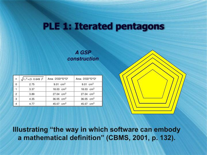 PLE 1: Iterated pentagons